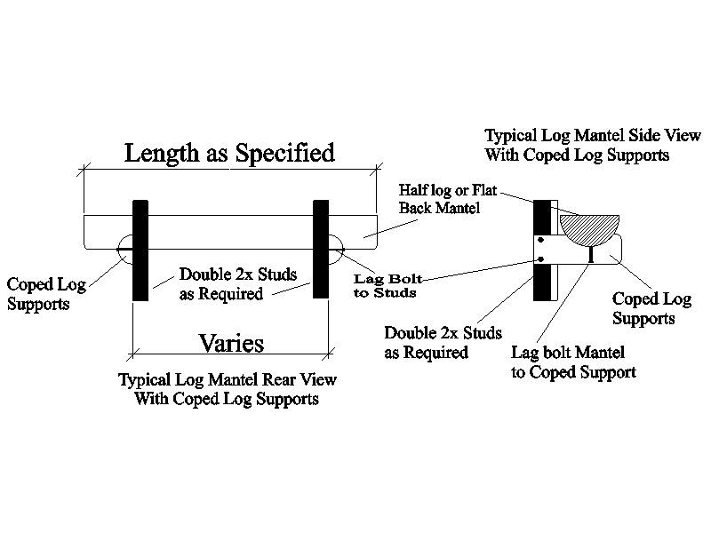 Log Mantel Installation Detail